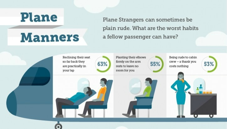 10x slechte gewoontes van vliegtuigpassagiers